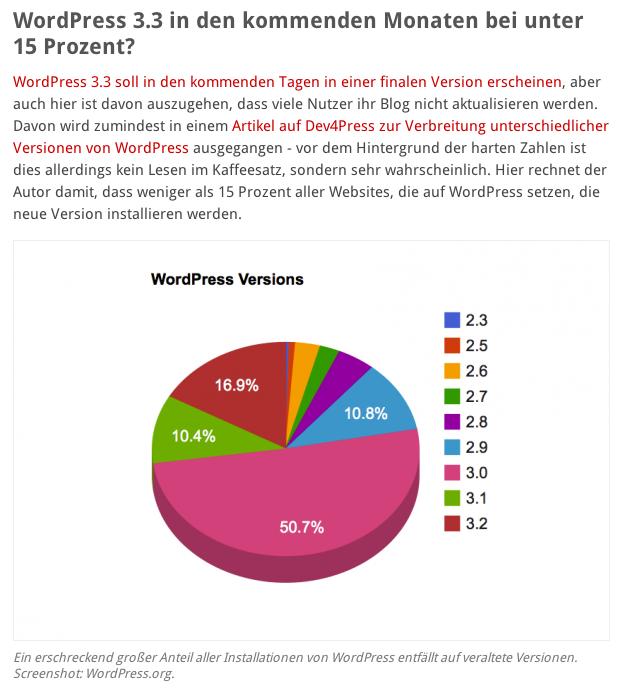 Infografik bei t3n zum Update-Verhalten der WordPress-Community