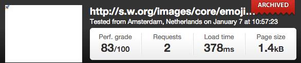 Pingdom-Werte für Emoji von s.w.org, angefordert über HTTP