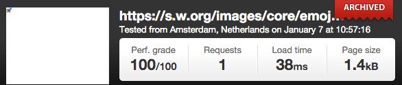 Pingdom-Werte für Emoji von s.w.org, angefordert über HTTPS